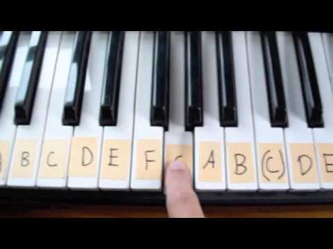 Axel F Crazy Frog Piano Tutorial Right Hand Only Youtube