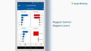 How to Trade in F&O Using Angel Broking Mobile Trading App?