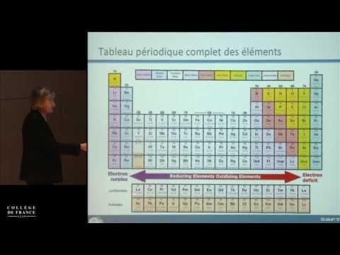 Anne de Guibert « Matériaux stratégiques pour l'énergie et politiques nationales »