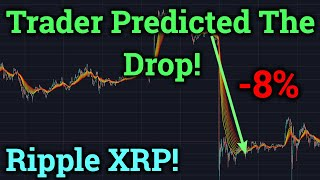 Bitcoin Trader Predicted The $700 Drop! Ripple XRP Hype? Cryptocurrency News Analysis, Bybit Trading