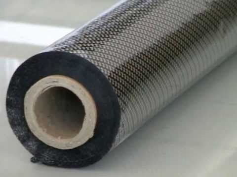WATER TRANSFER PRINTING , CUBIC COVERING (SAMEX COVERING)