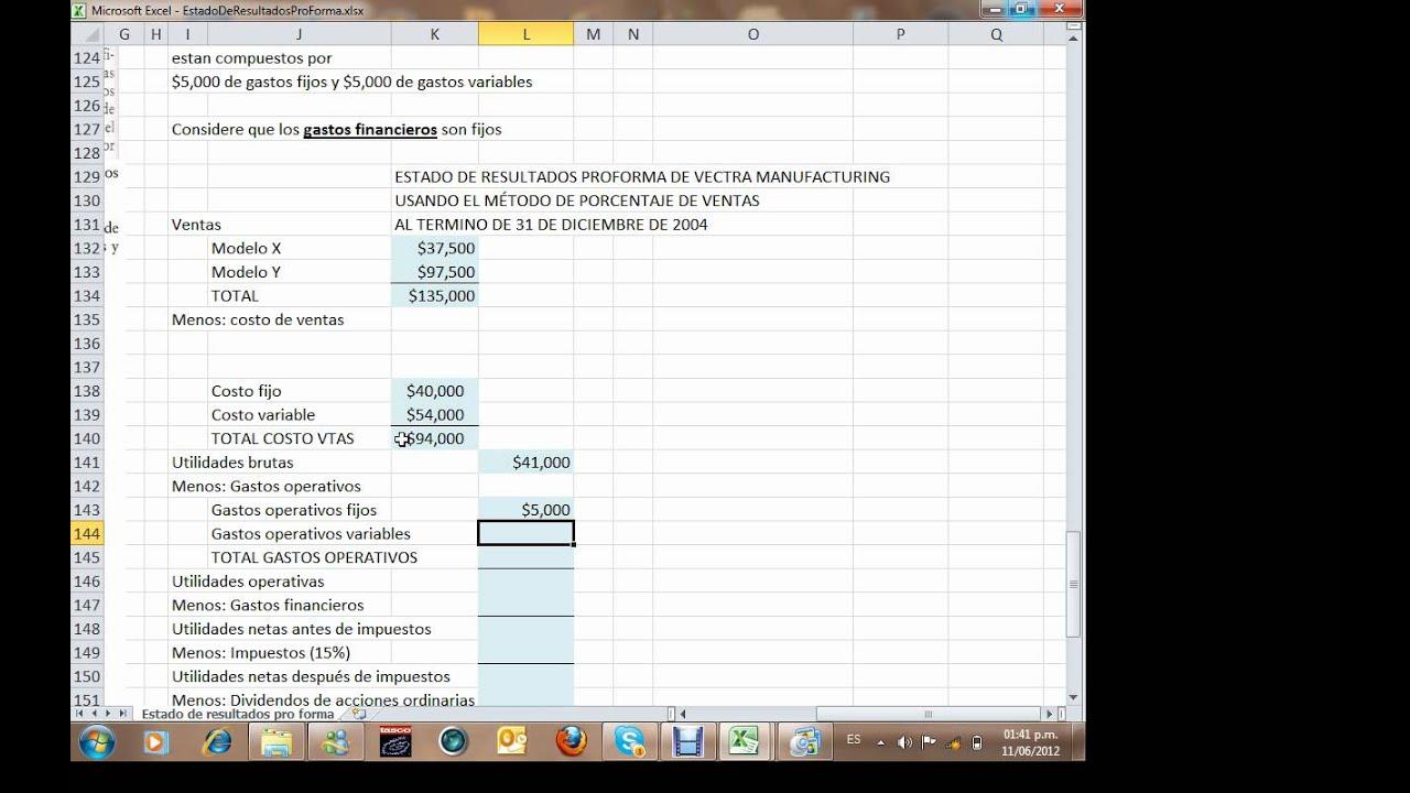 estado de resultados pro forma método porcentaje de ventas con estado de resultados pro forma método porcentaje de ventas con costos fijos y variables