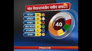 Special Report On Goa Election Win By BJP