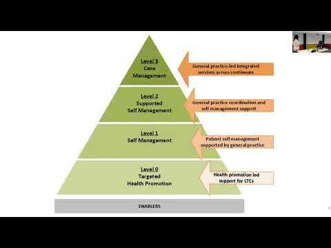 The new primary care long-term conditions programme and what it means for you