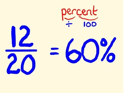 Percentages - fast math lesson