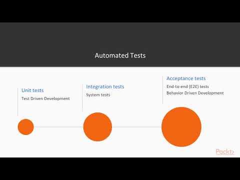 Debugging and Unit Testing in Visual Studio 2017 : Writing