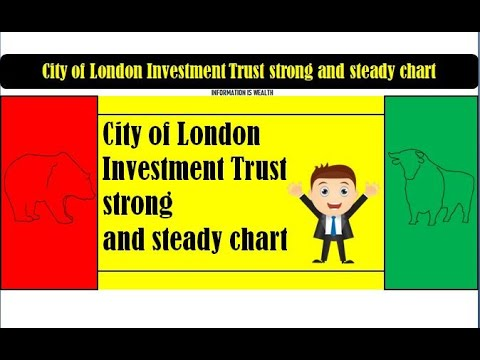 City of London Investment Trust strong and steady chart - CTY Share Price