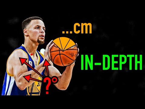 Thumbnail: How YOU Can Shoot Like Steph Curry: Is It Even POSSIBLE???