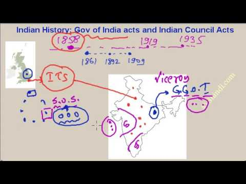 British Raj : Gov of India Act 1858, 1919 & 1935 : Indian Council Act 1861, 1892 & 1909