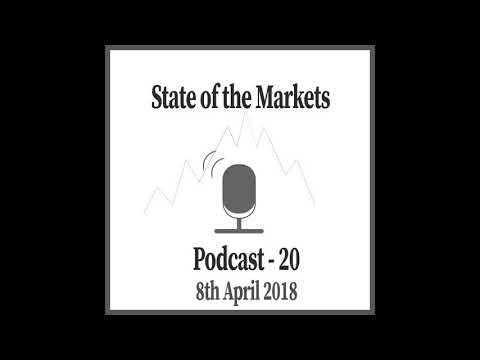 State of the Markets::April 8th: Fangs-in-hell?  Deutsche  under pressure, Sea-change for bitcoin?