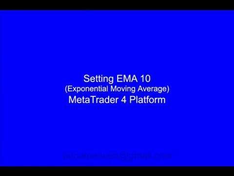 Metatrader 4 custom indicator tutorial