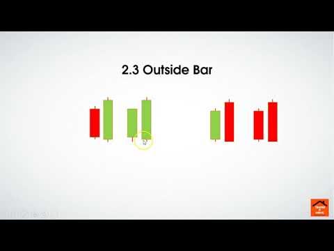 Forex สอน เทรด : 091 - PA Skilllane : Ep.01 Outside Bar
