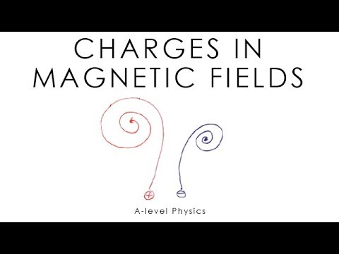 Charges in Magnetic Fields - A-level Physics