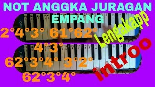 juragan empang not angka pianika lengkap