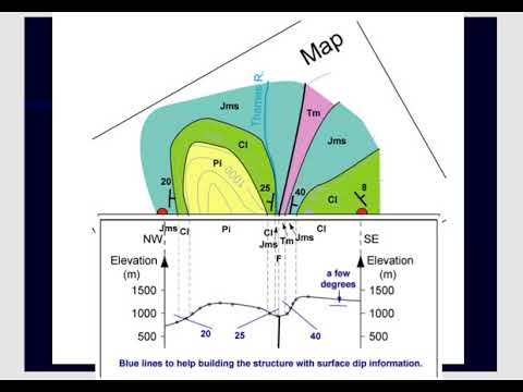 HOW TO CONSTRUCT A GEOLOGICAL CROSS SECTION ( STRUCTURAL GEOLOGY)