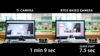 Camera giám sát chất lượng cao