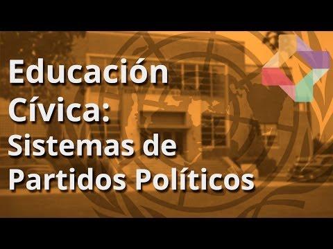 Sistemas de Partidos Políticos - Educación Cívica - Educatina