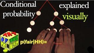 Conditional probability explained visually (Bayes' Theorem)