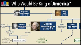 Who would Be King of America (if George Washington had been made a monarch)?