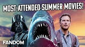 10 Most Popular Summer Movies EverCharting with Dan!