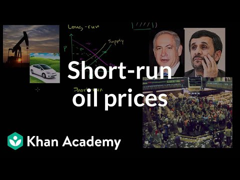 Short-run oil prices | Supply, demand, and market equilibrium | Microeconomics | Khan Academy