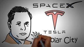 Elon Musk - Biografia Rysunkowa - Draw My Life