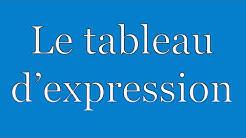La grille d'expression en numérologie par numérologue conseils