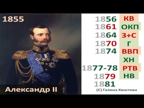 XIX век Краткий