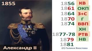 XIX век Краткий курс истории России 19 век