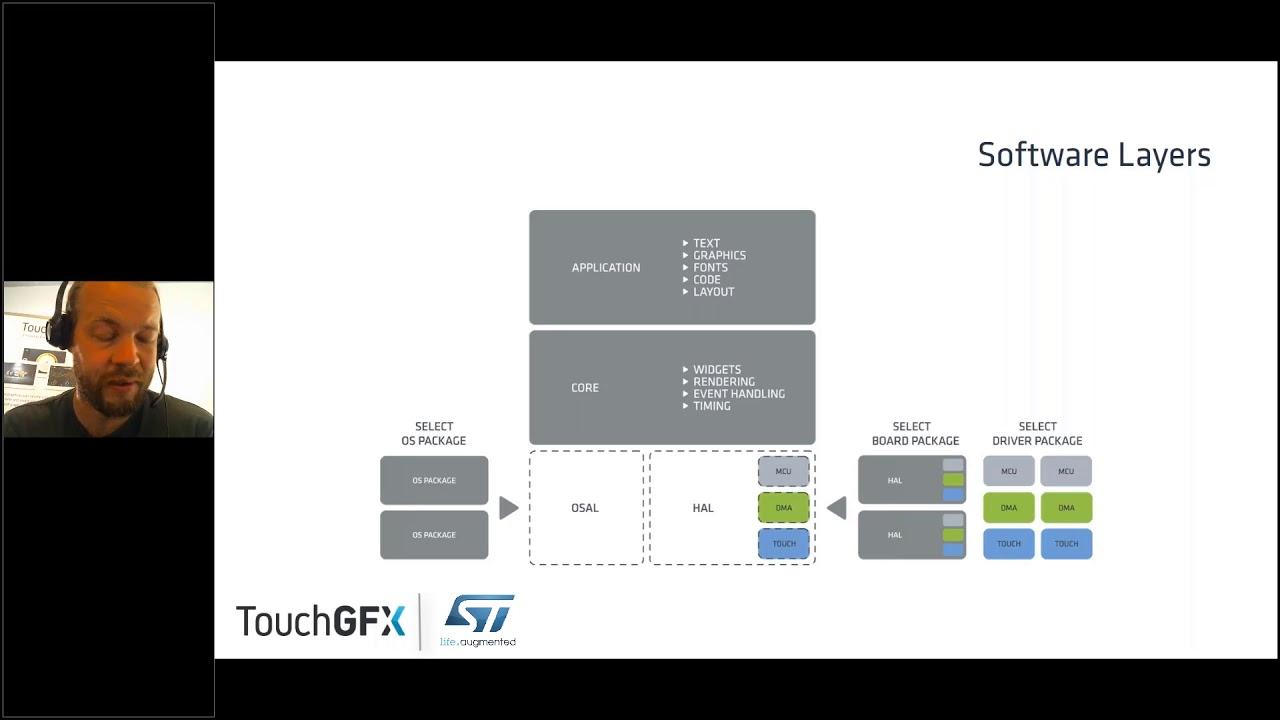 TouchGFX Webinar - UI Development on STM32