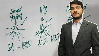 How Website Works? Wнat is Domain and Hosting? Types of Hosting? In Urdu & Hindi