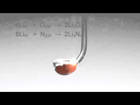 Reaction of Air with Lithium