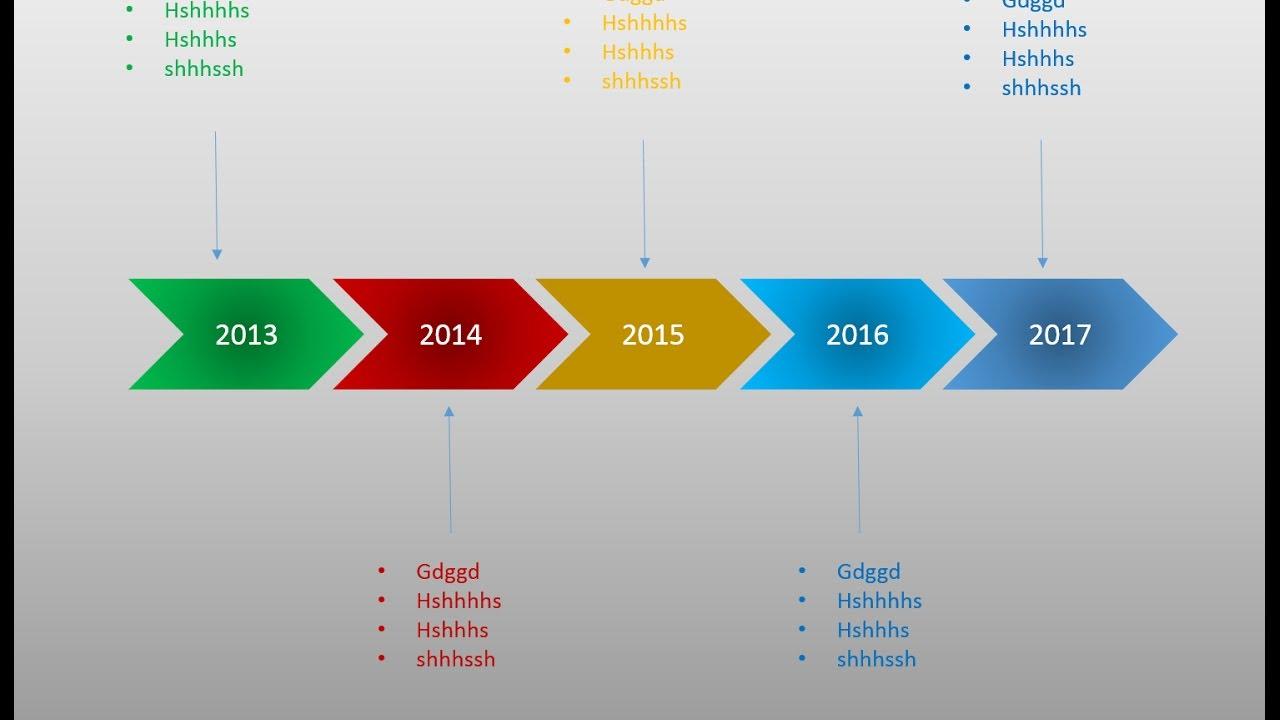 como hacer un timeline