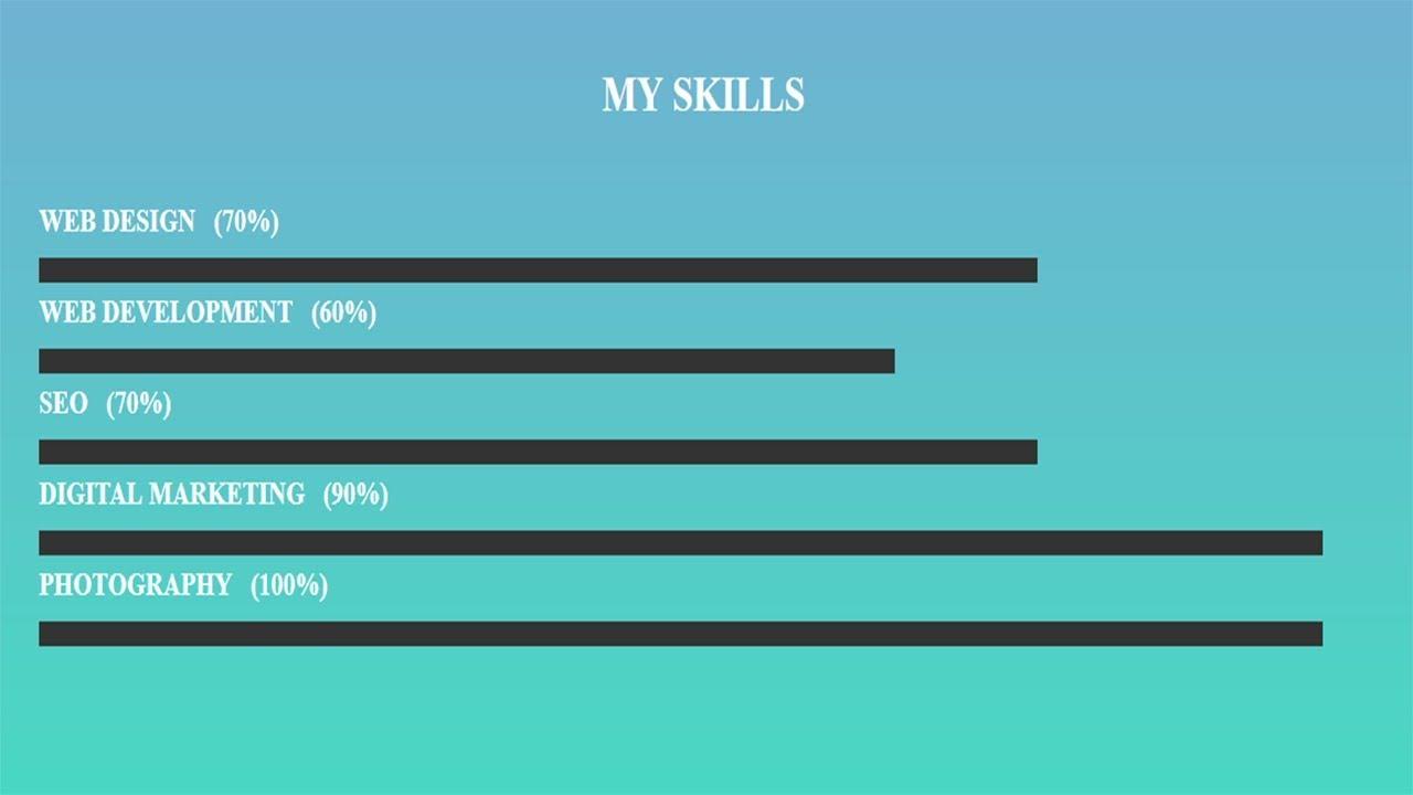 Awesome Animated skills bar using only HTML & CSS | Progress Bar HTML CSS