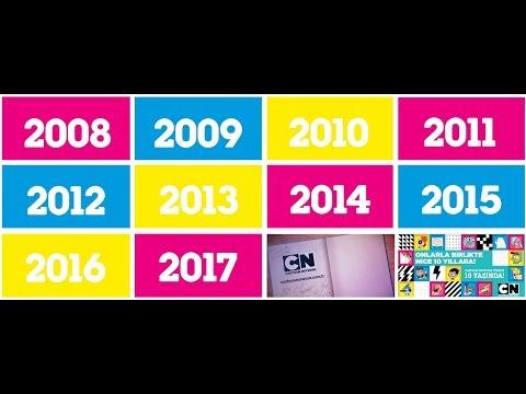 Cartoon Network Türkiye'nin Zaman Yolculuğu