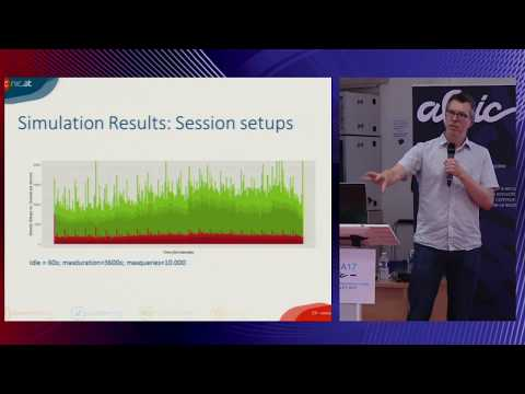 JCSA17 [6/8] DNS over TLS experiments by Alexander Mayrhofer (Nic.at)
