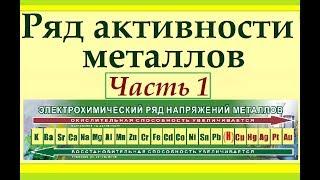 Ряд активности металлов. Часть 1. Основные понятия и правила использования.