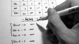 INNO 三角学之一般解 (理科) 1
