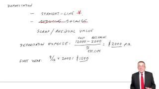 ACCA F3 Depreciation, Straight line method, Example 1