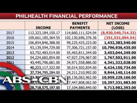 Philhealth should restore pre-audit to cap losses: Ejercito