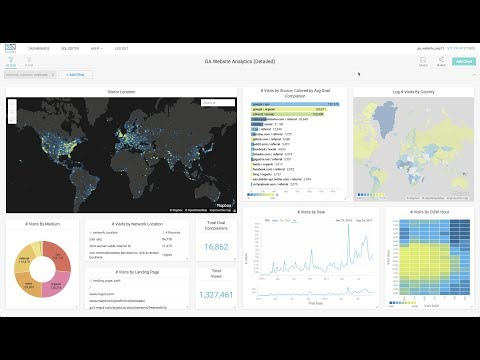 MapD Google Analytics Demo