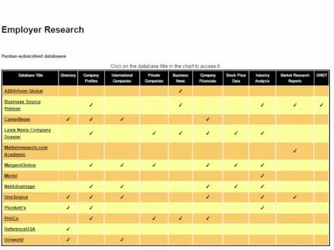 MBA Orientation - Career Wiki