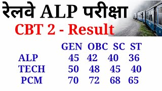 RRB ALP CBT 2 RESULT | ALP CBT 2 CUT OFF NEWS #alpcbt2result