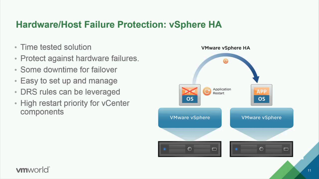 VMware, VirtualBox - Awesome Tech
