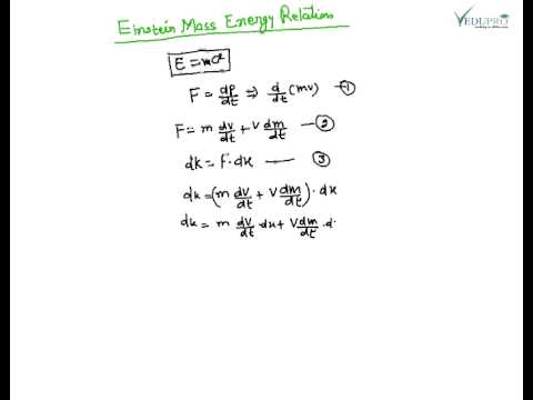 Mass Energy Equivalence, Mass Energy Relation, Einstein Mass Energy  E=MC^2, E=MC^2