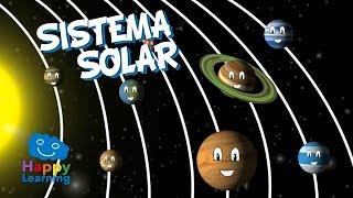 El Sistema Solar | Videos Educativos para Niños