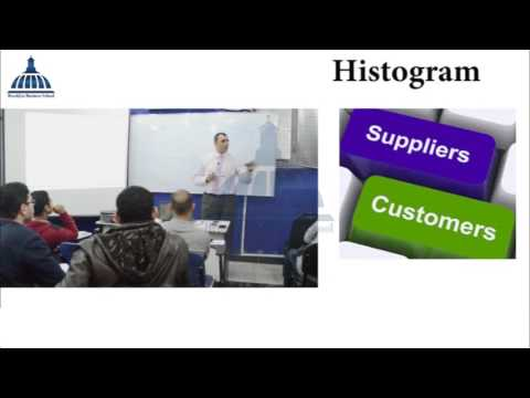 Sample from Six Sigma Lecture 1 Brooklyn Business School