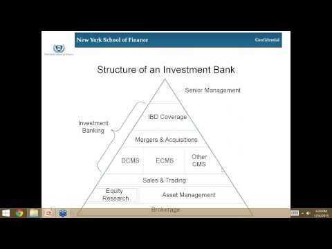 Investment Banking Interview Preparation
