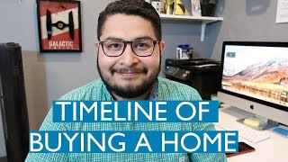 what is the process when buying a new home