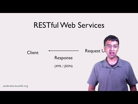 REST Web Services 07 - REST Response
